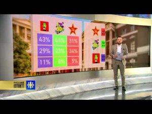 ВЦИОМ: Николай II обошел Сталина по популярности. Что у них общего?